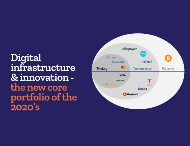 Digital Infrastructure and Innovation – The new core portfolio of the 2020s