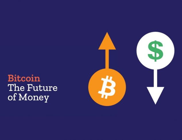 Bitcoin the future of money